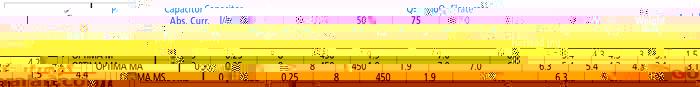 جدول عملکرد پمپ OPTIMA ابارا EBARA ایتالیا